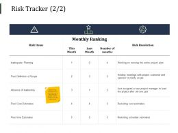 Risk Tracker Inadequate Planning Ppt Powerpoint Presentation Summary Elements