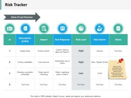 Risk Tracker Ppt Inspiration Rules