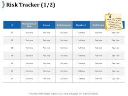 Risk Tracker Ppt Portfolio Background Designs
