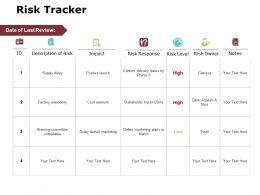 Risk Tracker Ppt Powerpoint Presentation Gallery Slide Portrait