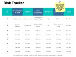 Risk Tracker Ppt Professional Background Images