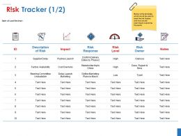 Risk Tracker Ppt Sample Presentations