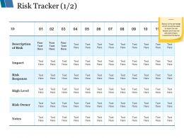 Risk Tracker Ppt Styles Designs