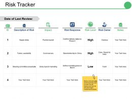 Risk Tracker Ppt Styles Graphics Pictures