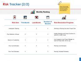 Risk Tracker Presentation Images