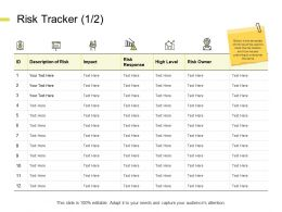 Risk Tracker Response Ppt Powerpoint Presentation Gallery Slides