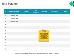 Risk Tracker Risk Owner Ppt Powerpoint Presentation Pictures Graphics Download