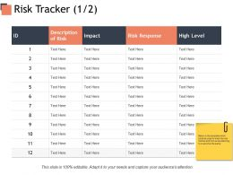 Risk Tracker Risk Response Ppt Powerpoint Presentation Pictures Graphic Images