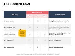 Risk Tracking Leadership Ppt Powerpoint Presentation Portfolio Infographics