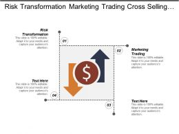 Risk Transformation Marketing Trading Cross Selling Development Banking Model Cpb