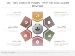 Risk Types In Banking Industry Powerpoint Slide Designs Download