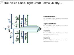 Risk Value Chain Tight Credit Terms Quality Concerns