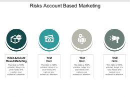 Risks Account Based Marketing Ppt Powerpoint Presentation Professional Slides Cpb