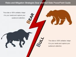 Risks And Mitigation Strategies Bear And Bull Slide Powerpoint Guide