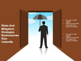 Risks And Mitigation Strategies Businessman Rain Umbrella Powerpoint Layout