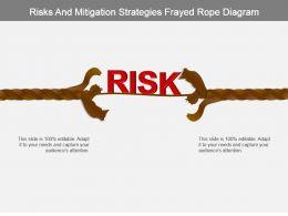 risks_and_mitigation_strategies_frayed_rope_diagram_powerpoint_slide_designs_Slide01
