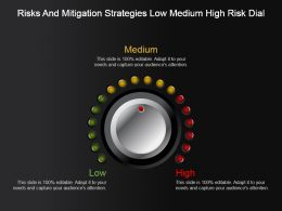 Risks And Mitigation Strategies Low Medium High Risk Dial Powerpoint Slide Download