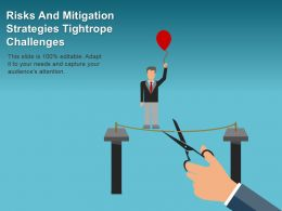 Risks And Mitigation Strategies Tightrope Challenges Powerpoint Templates