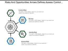 Risks And Opportunities Arrows Defines Assess Control Review And Identify