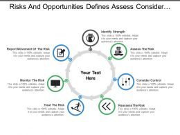 Risks And Opportunities Defines Assess Consider Control Monitor And Report