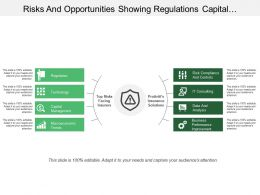 Risks And Opportunities Showing Regulations Capital Management Data Analytics