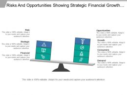 Risks And Opportunities Showing Strategic Financial Growth And Demand
