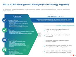 Risks And Risk Management Strategies For Technology Segment Ppt Powerpoint Designs