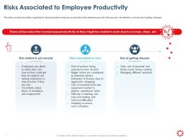 Risks Associated To Employee Productivity Employment Ppt Presentation Themes