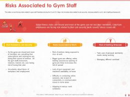 Risks Associated To Gym Staff Virus Ppt Powerpoint Presentation Model Picture