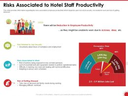 Risks Associated To Hotel Staff Productivity Work Ppt Powerpoint Presentation Slides