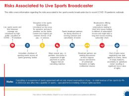 Risks Associated To Live Sports Broadcaster Governing Bodies Powerpoint Slides