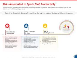 Risks Associated To Sports Staff Productivity Reduction Ppt Presentation Portfolio