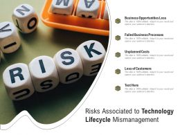Risks Associated To Technology Lifecycle Mismanagement