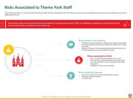 Risks Associated To Theme Park Staff Stressed Ppt Powerpoint Presentation Styles Ideas