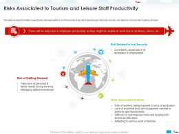 Risks Associated To Tourism And Leisure Staff Productivity Exposed Ppt Powerpoint Presentation Slides Grid