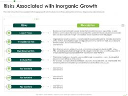 Risks Associated With Inorganic Growth Routes To Inorganic Growth Ppt Portrait