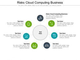 Risks Cloud Computing Business Ppt Powerpoint Presentation Outline Model Cpb