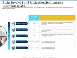 Risks Involved And Mitigation Strategies To Eliminate Risks Shortage Of Skilled Labor Ppt Design