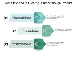 Risks Involved In Creating A Breakthrough Product