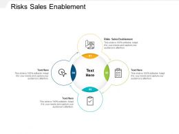 Risks Sales Enablement Ppt Powerpoint Presentation Infographic Template Deck Cpb