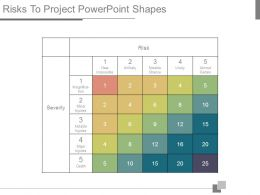 Risks To Project Powerpoint Shapes