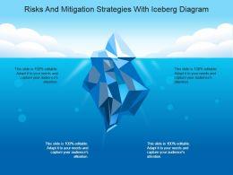 risksand_mitigation_strategies_with_iceberg_diagram_powerpoint_topics_Slide01