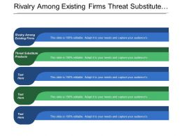Rivalry Among Existing Firms Threat Substitute Products Software Security Touchpoints