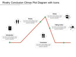 Rivalry Conclusion Climax Plot Diagram With Icons