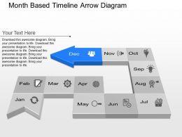rl_month_based_timeline_arrow_diagram_powerpoint_template_Slide01