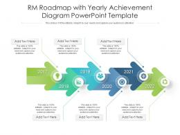 RM Roadmap With Yearly Achievement Diagram Powerpoint Template Timeline