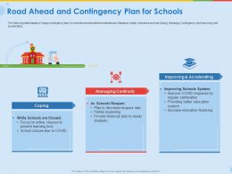 Road Ahead And Contingency Plan For Schools Learning Loss Ppt Presentation Show
