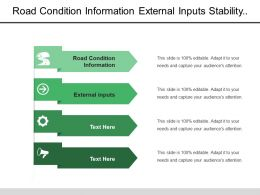 Road Condition Information External Inputs Stability Analysis