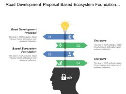 Road Development Proposal Based Ecosystem Foundation Integrated Approach