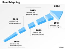 Road Map For Business Achievements 0314